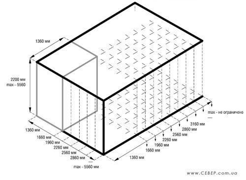 калькулятор нестандартных камер